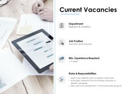 Current Vacancies Responsibilities Ppt Powerpoint Presentation Pictures Layout