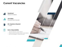 Current Vacancies Responsibilities Ppt Powerpoint Presentation Styles