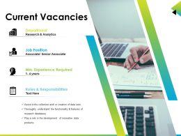 Current Vacancies Sample Of Ppt Presentation