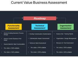 Current Value Business Assessment Presentation Layouts