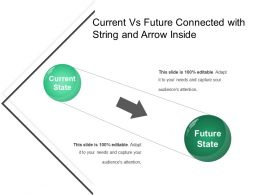Current Vs Future Connected With String And Arrow Inside
