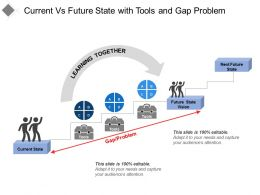 Current Vs Future State With Tools And Gap Problem