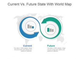 Current Vs Future State With World Map Powerpoint Slide Graphics