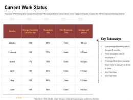 Current Work Status Occupancy Ppt Powerpoint Presentation Gallery Vector