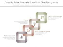 Currently Active Channels Powerpoint Slide Backgrounds