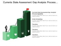 Currents State Assessment Gap Analysis Process Capability Order Scheduling