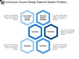 Curriculum Course Design External System Problem Manager Problem Manager