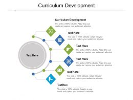 Curriculum Development Ppt Powerpoint Presentation Slides Brochure Cpb