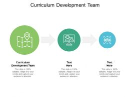Curriculum Development Team Ppt Powerpoint Presentation Ideas Microsoft Cpb
