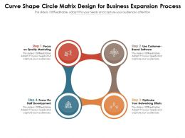 Curve Shape Circle Matrix Design For Business Expansion Process