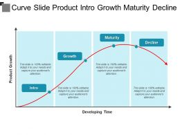 Curve Slide Product Intro Growth Maturity Decline