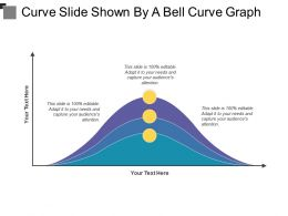 Curve Slide Shown By A Bell Curve Graph