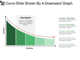 Curve Slide Shown By A Downward Graph