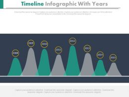 Curve Style Timeline Infographics With Years Powerpoint Slides