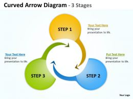 Curved Arrow Diagram 3 Stages 23