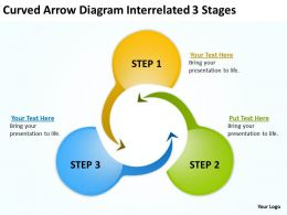 Curved Arrow Diagram Interrelatd 3 Stages Ppt Powerpoint Slides