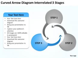 Curved Arrow Diagram Interrelatd 3 Stages Ppt Powerpoint Slides