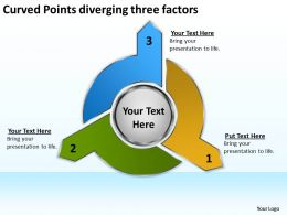 curved points diverging three factors Circular Spoke Process PowerPoint Slides