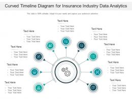 Curved Timeline Diagram For Insurance Industry Data Analytics Infographic Template