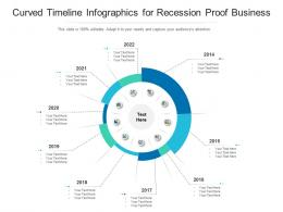 Curved Timeline For Recession Proof Business Infographic Template
