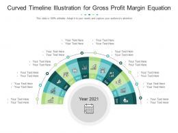 Curved Timeline Illustration For Gross Profit Margin Equation Infographic Template
