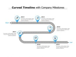 Curved Timeline With Company Milestones