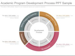 Custom Academic Program Development Process Ppt Sample