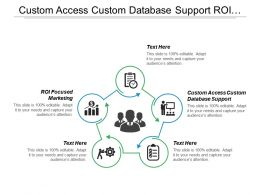 Custom Access Custom Database Support Roi Focused Marketing Cpb
