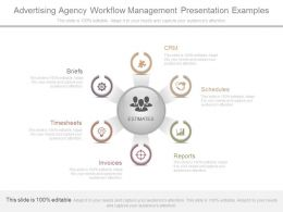 Custom Advertising Agency Workflow Management Presentation Examples
