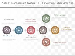 Custom Agency Management System Ppt Powerpoint Slide Graphics