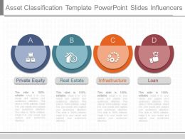Custom Asset Classification Template Powerpoint Slides Influencers