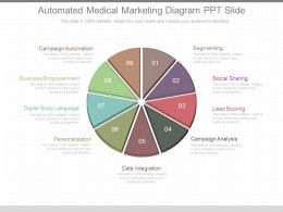 Custom Automated Medical Marketing Diagram Ppt Slide