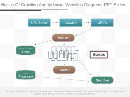 Custom Basics Of Crawling And Indexing Websites Diagrams Ppt Slides