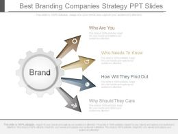 Custom Best Branding Companies Strategy Ppt Slides