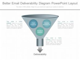 Custom Better Email Deliverability Diagram Powerpoint Layout