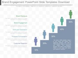 Custom Brand Engagement Powerpoint Slide Templates Download