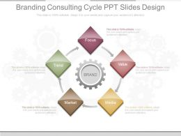 Custom Branding Consulting Cycle Ppt Slides Design
