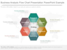 Custom Business Analysis Flow Chart Presentation Powerpoint Example