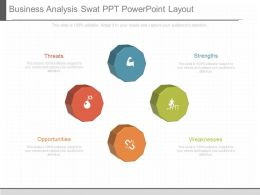 Custom Business Analysis Swat Ppt Powerpoint Layout