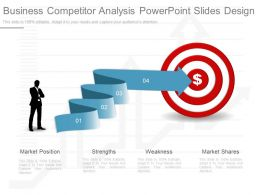 Custom Business Competitor Analysis Powerpoint Slides Design