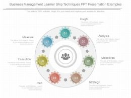 Custom Business Management Learner Ship Techniques Ppt Presentation Examples