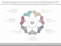 Custom Business Management Learner Ship Techniques Template Example Of Ppt