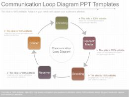 Custom Communication Loop Diagram Ppt Templates