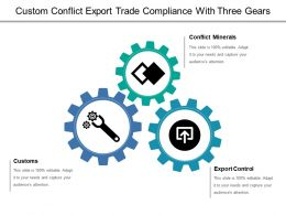 Custom Conflict Export Trade Compliance With Three Gears