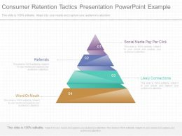 Custom Consumer Retention Tactics Presentation Powerpoint Example