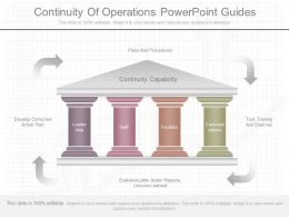 Custom Continuity Of Operations Powerpoint Guides