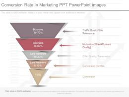 Custom Conversion Rate In Marketing Ppt Powerpoint Images