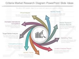 Custom Criteria Market Research Diagram Powerpoint Slide Ideas