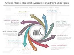 custom_criteria_market_research_diagram_powerpoint_slide_ideas_Slide01