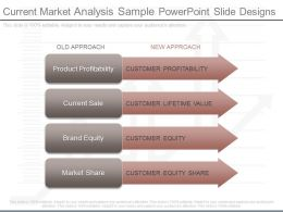 custom_current_market_analysis_sample_powerpoint_slide_designs_Slide01
